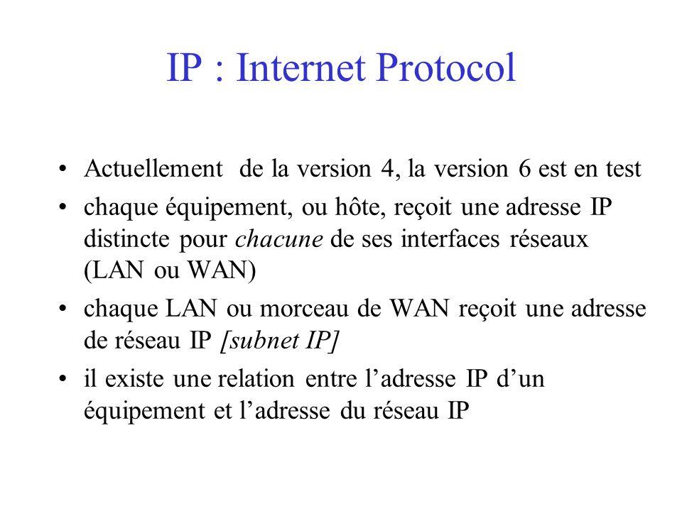 IP : Internet Protocol Actuellement de la version 4, la version 6 est en test.