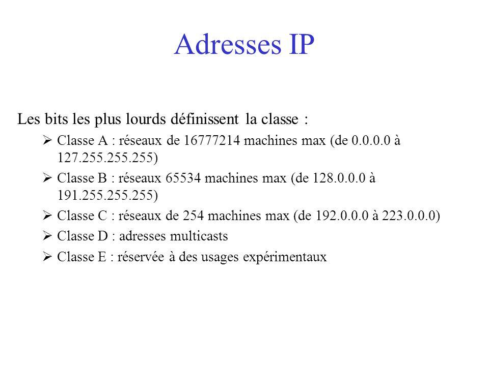 Adresses IP Les bits les plus lourds définissent la classe :