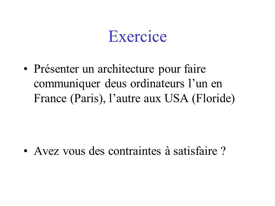 Exercice Présenter un architecture pour faire communiquer deus ordinateurs l'un en France (Paris), l'autre aux USA (Floride)