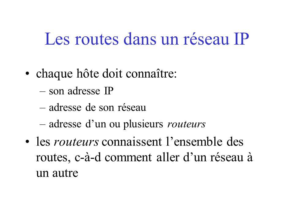 Les routes dans un réseau IP
