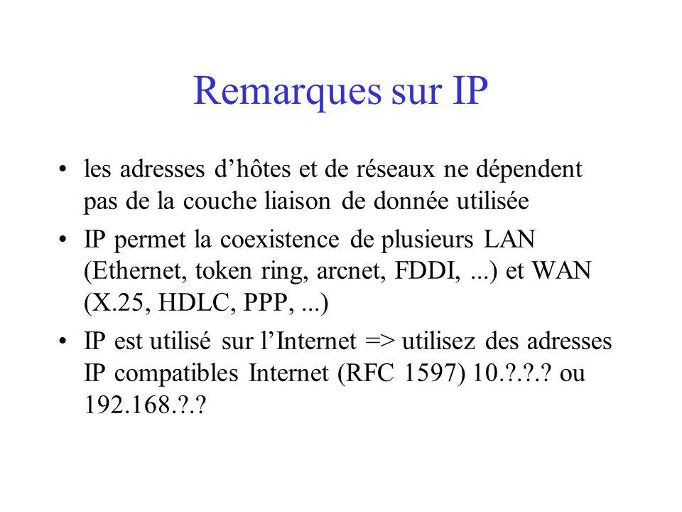 Remarques sur IP les adresses d'hôtes et de réseaux ne dépendent pas de la couche liaison de donnée utilisée.