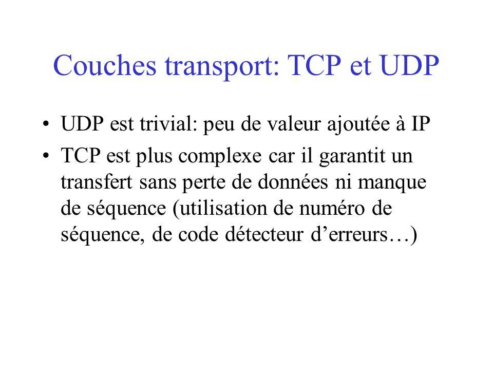 Couches transport: TCP et UDP