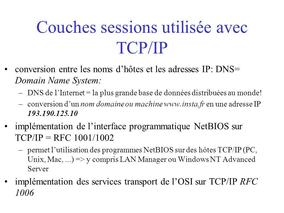 Couches sessions utilisée avec TCP/IP