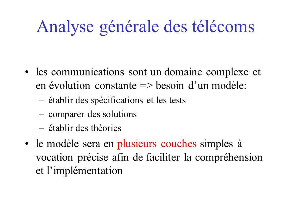Analyse générale des télécoms