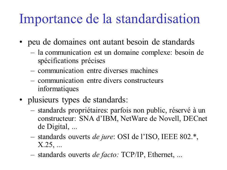 Importance de la standardisation