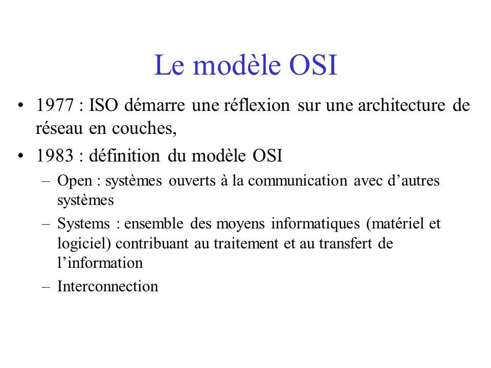 Le modèle OSI 1977 : ISO démarre une réflexion sur une architecture de réseau en couches, 1983 : définition du modèle OSI.