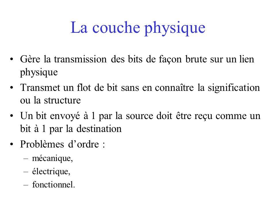 La couche physique Gère la transmission des bits de façon brute sur un lien physique.