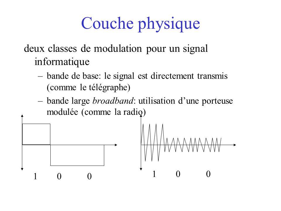 Couche physique deux classes de modulation pour un signal informatique
