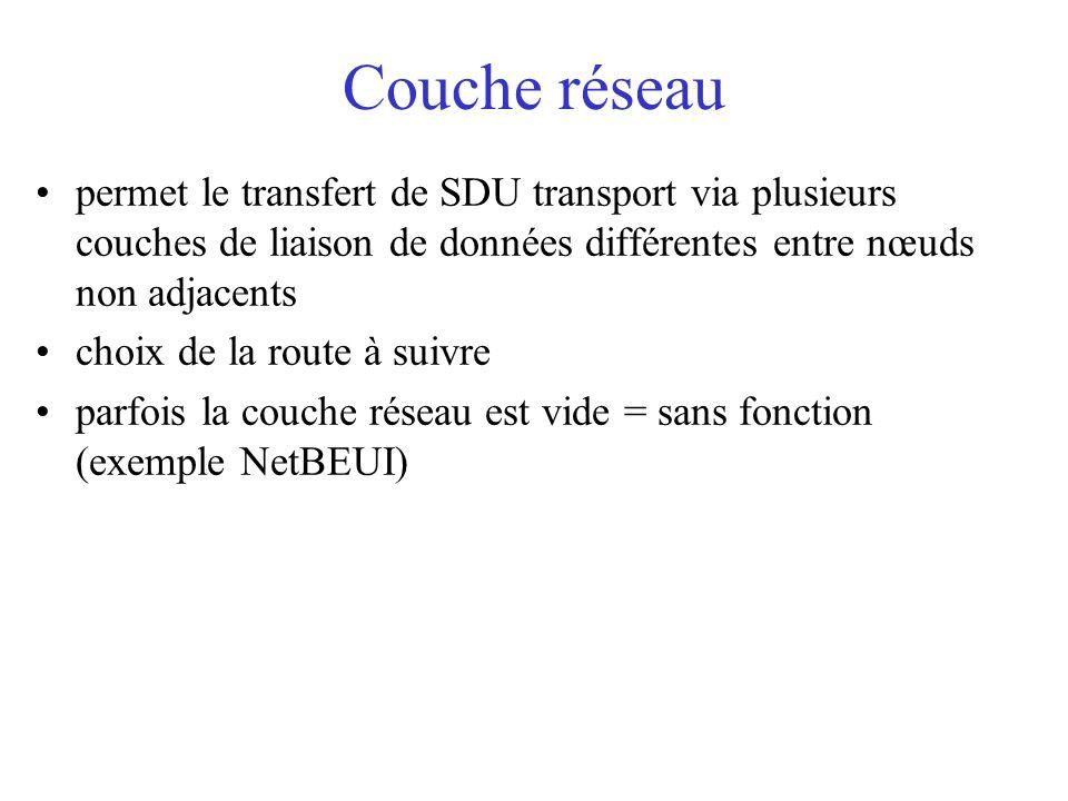 Couche réseau permet le transfert de SDU transport via plusieurs couches de liaison de données différentes entre nœuds non adjacents.