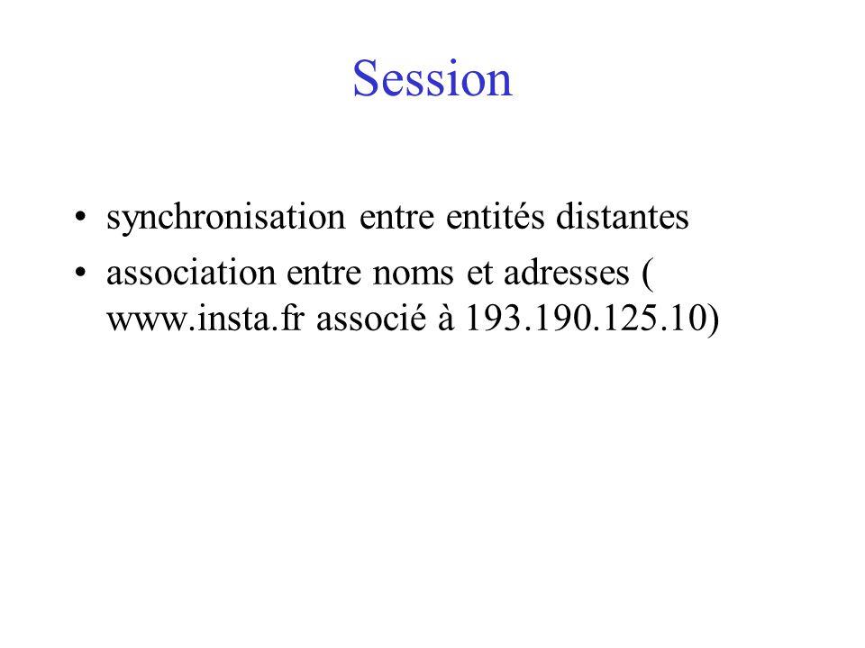 Session synchronisation entre entités distantes