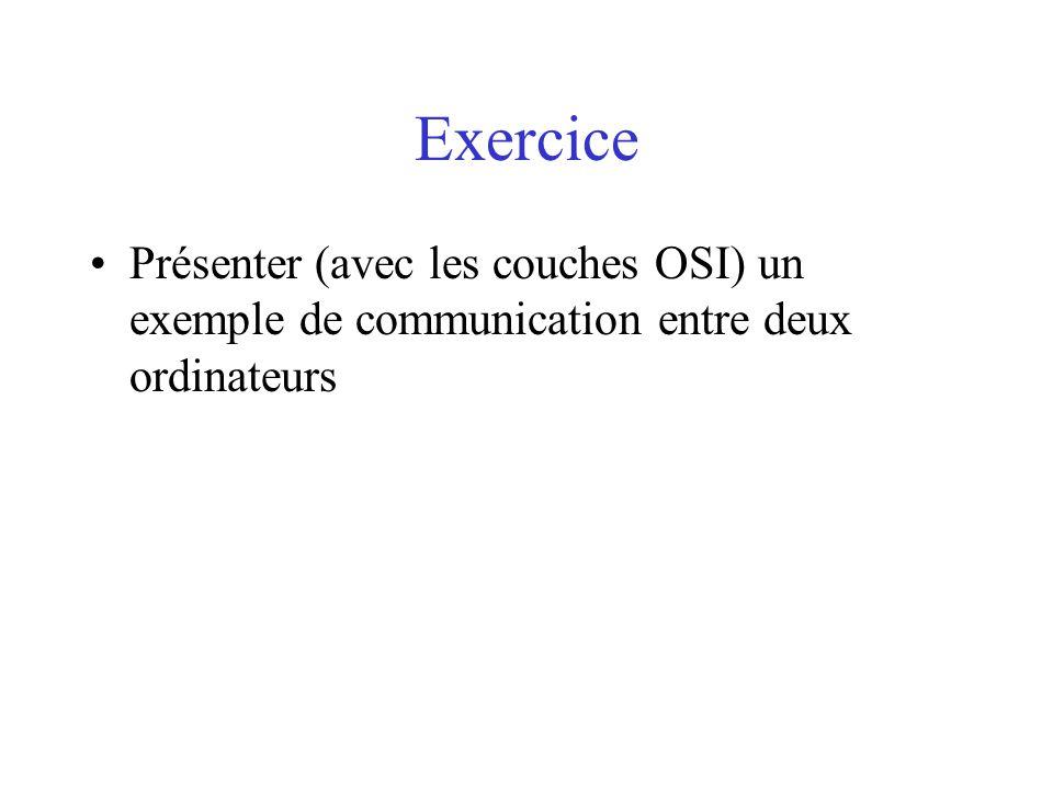 Exercice Présenter (avec les couches OSI) un exemple de communication entre deux ordinateurs