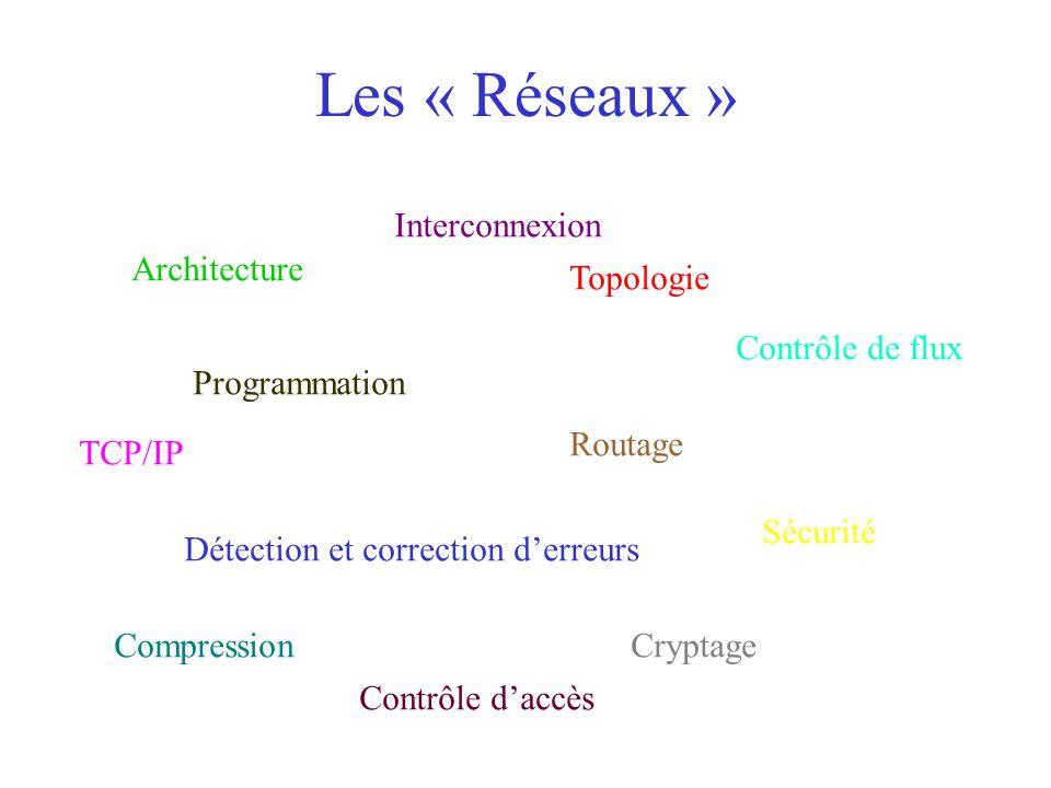 Les « Réseaux » Interconnexion Architecture Topologie Contrôle de flux
