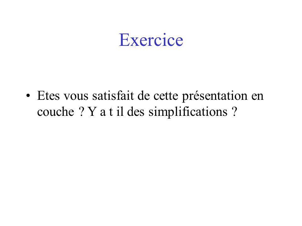 Exercice Etes vous satisfait de cette présentation en couche Y a t il des simplifications