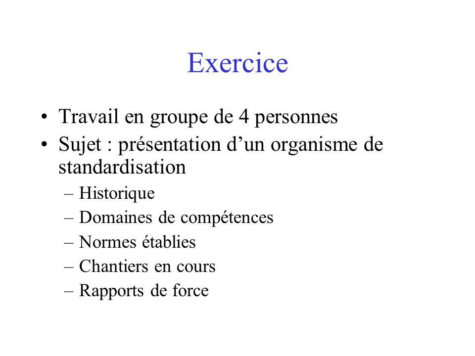 Exercice Travail en groupe de 4 personnes