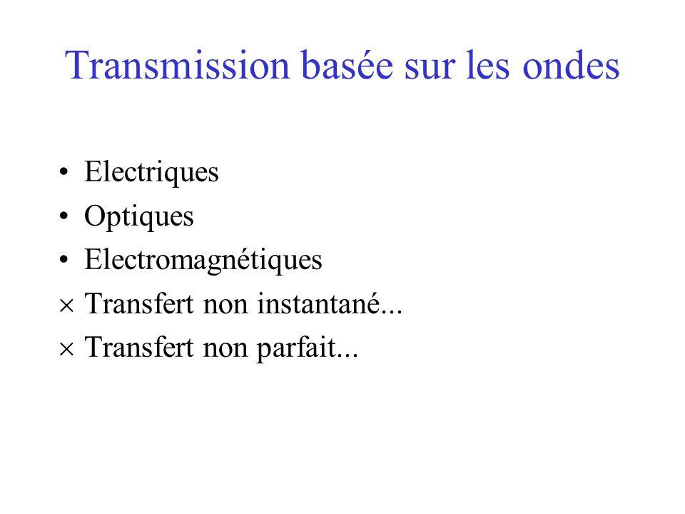 Transmission basée sur les ondes
