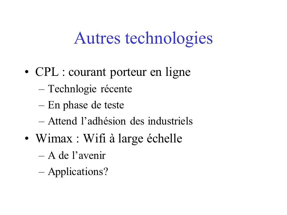 Autres technologies CPL : courant porteur en ligne