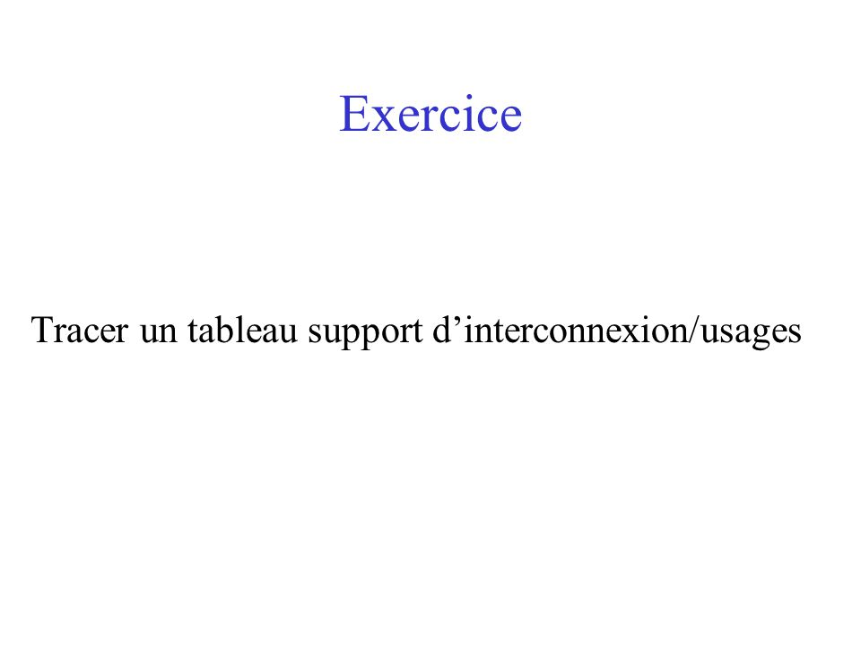Exercice Tracer un tableau support d'interconnexion/usages