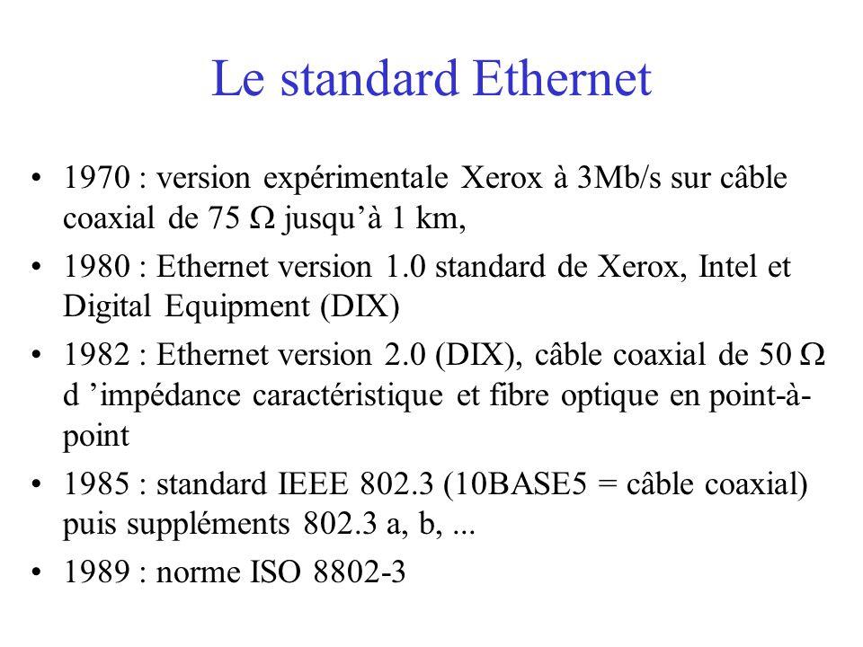 Le standard Ethernet 1970 : version expérimentale Xerox à 3Mb/s sur câble coaxial de 75  jusqu'à 1 km,