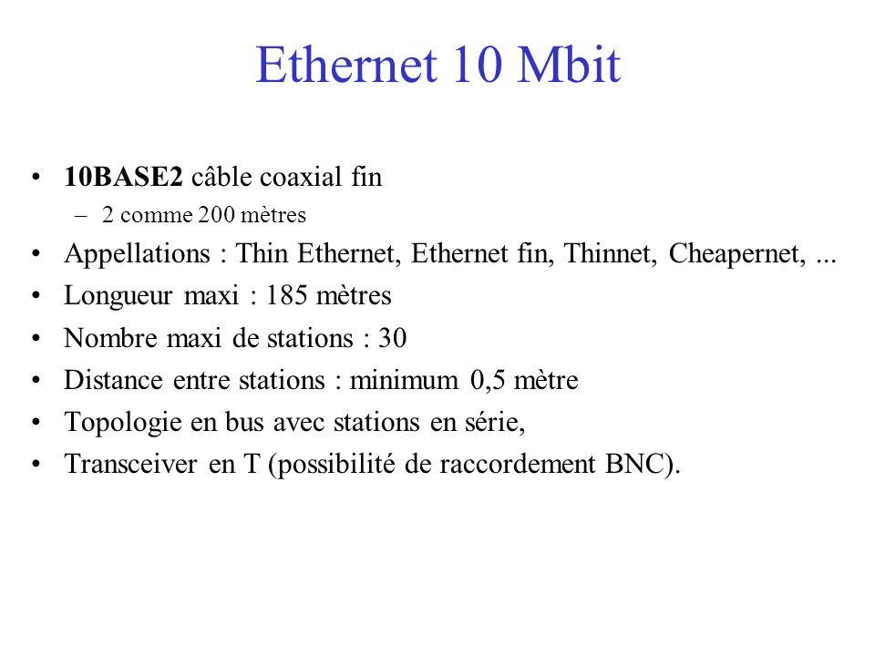 Ethernet 10 Mbit 10BASE2 câble coaxial fin