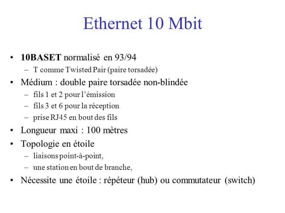Ethernet 10 Mbit 10BASET normalisé en 93/94