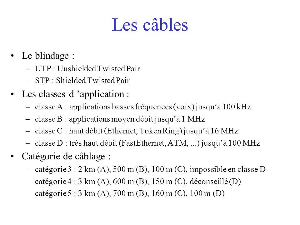 Les câbles Le blindage : Les classes d 'application :
