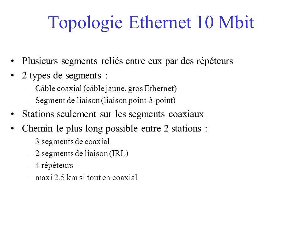 Topologie Ethernet 10 Mbit