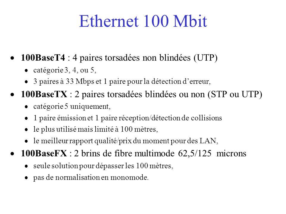 Ethernet 100 Mbit 100BaseT4 : 4 paires torsadées non blindées (UTP)