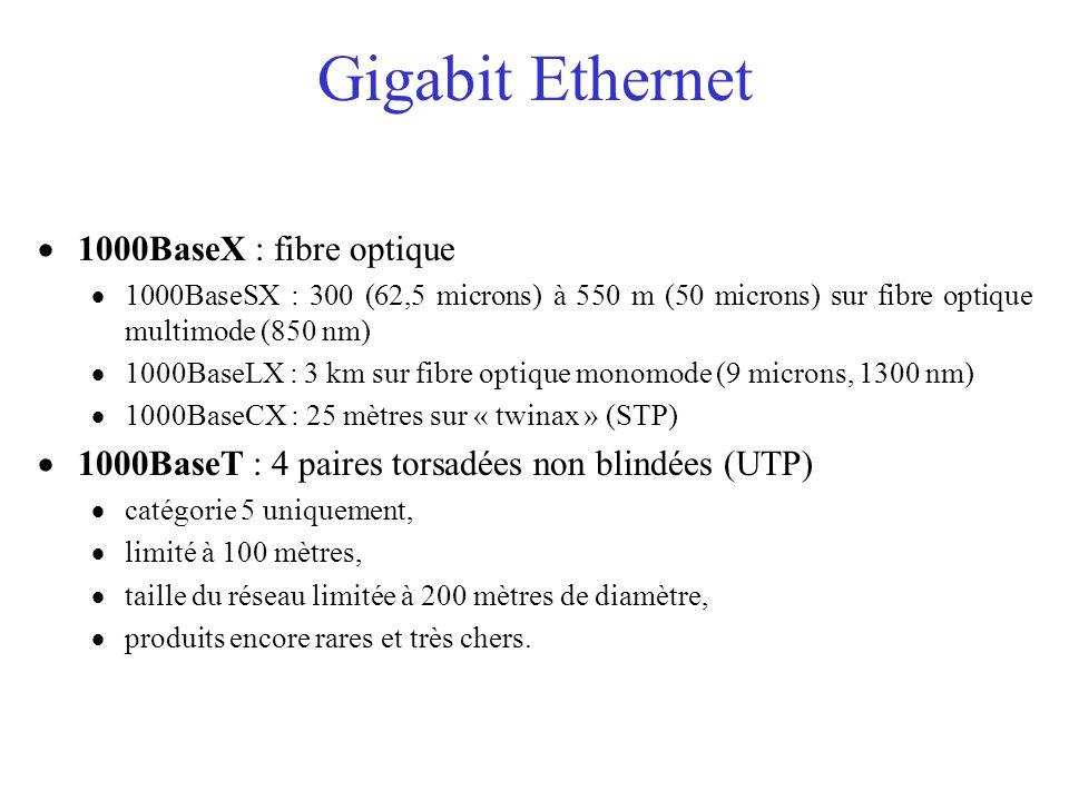 Gigabit Ethernet 1000BaseX : fibre optique