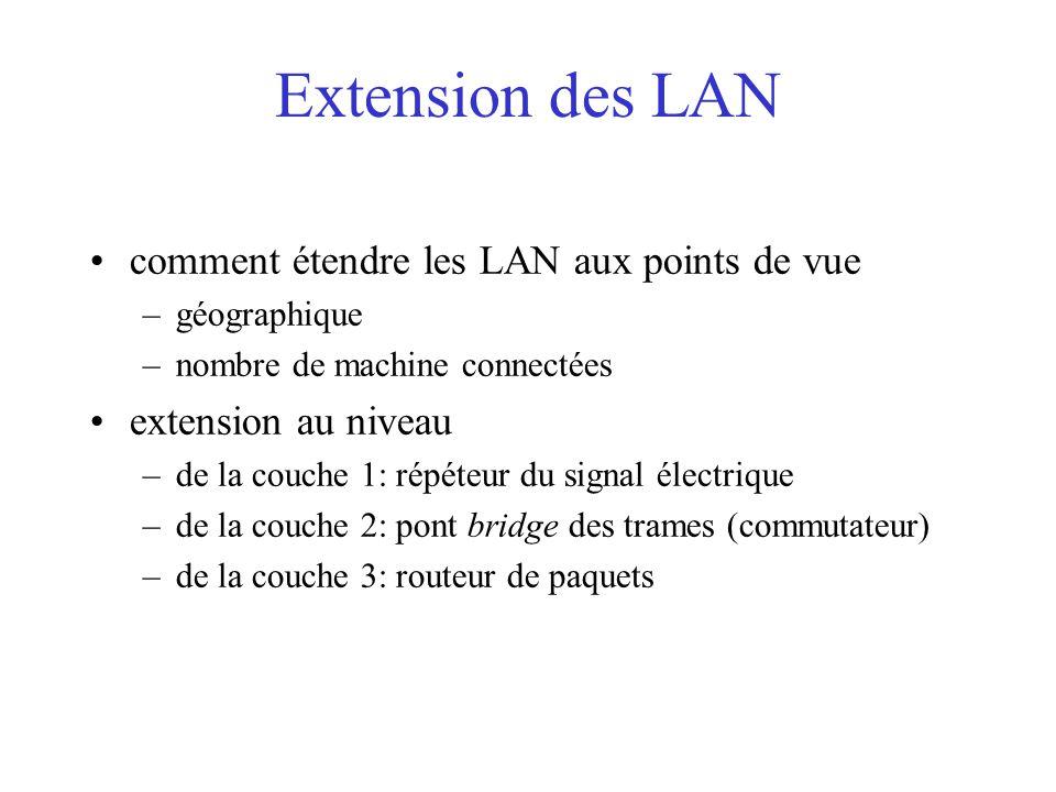 Extension des LAN comment étendre les LAN aux points de vue