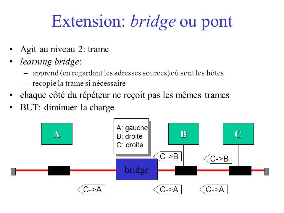 Extension: bridge ou pont