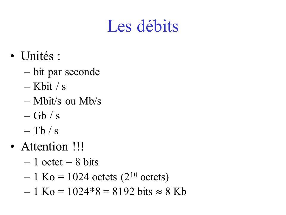 Les débits Unités : Attention !!! bit par seconde Kbit / s