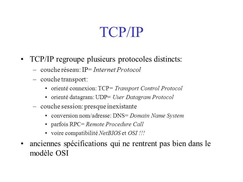 TCP/IP TCP/IP regroupe plusieurs protocoles distincts: