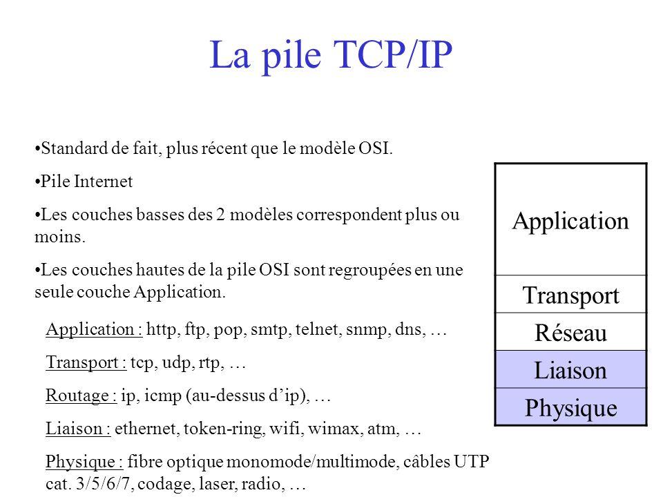 La pile TCP/IP Application Transport Réseau Liaison Physique