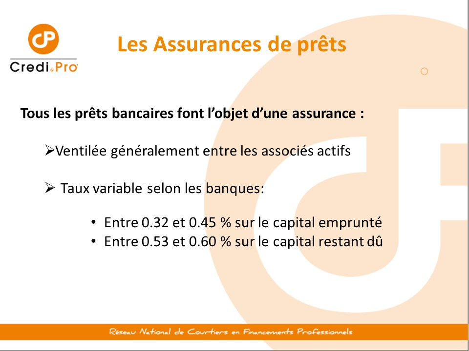 Les Assurances de prêts