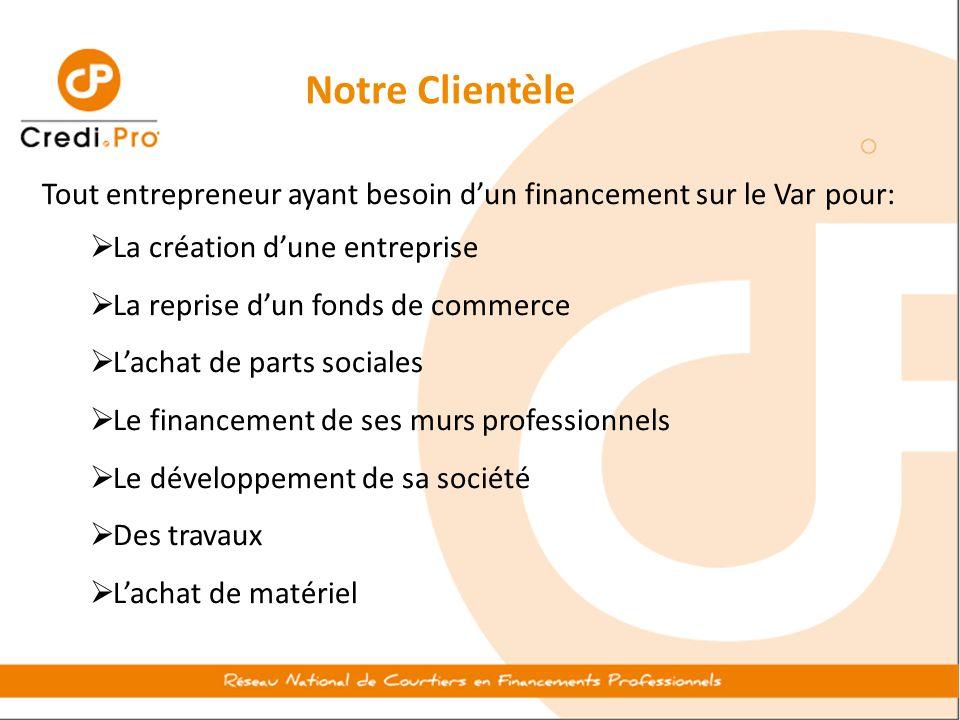 Notre Clientèle Tout entrepreneur ayant besoin d'un financement sur le Var pour: La création d'une entreprise.