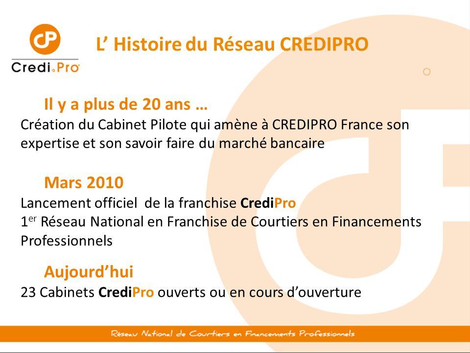 L' Histoire du Réseau CREDIPRO