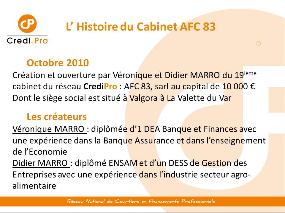 L' Histoire du Cabinet AFC 83