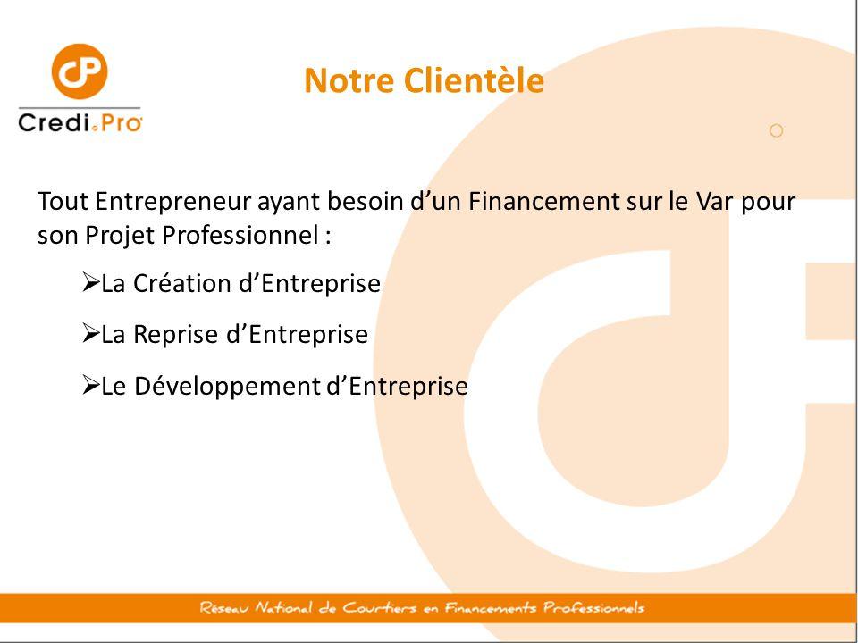 Notre Clientèle Tout Entrepreneur ayant besoin d'un Financement sur le Var pour son Projet Professionnel :
