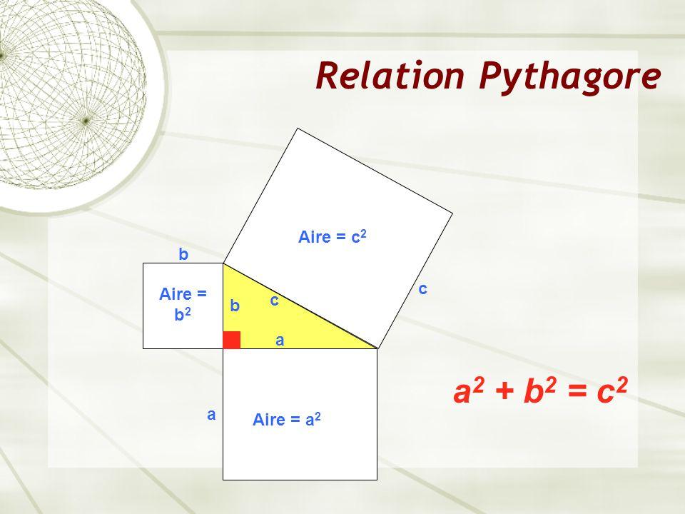 Relation Pythagore a2 + b2 = c2 Aire = c2 b c Aire = b2 c b a a