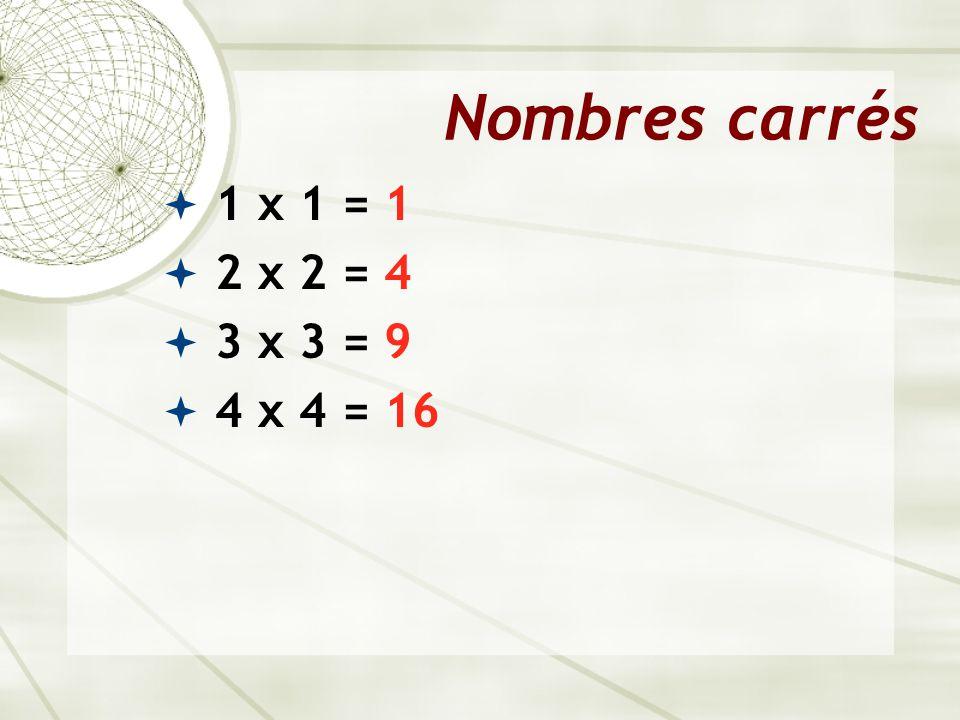 Nombres carrés 1 x 1 = 1 2 x 2 = 4 3 x 3 = 9 4 x 4 = 16