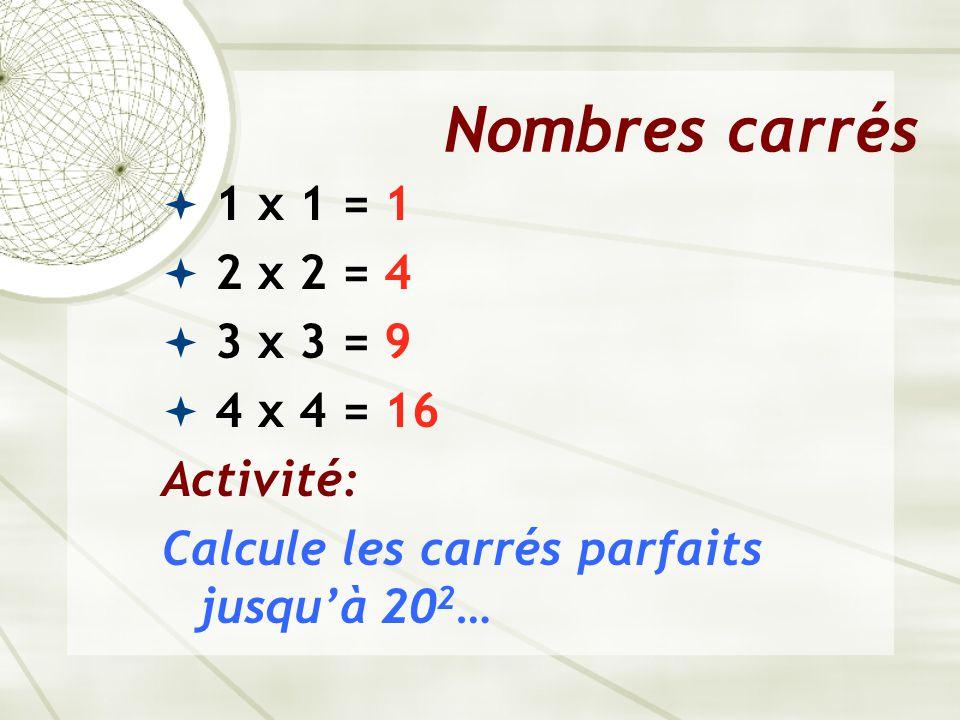 Nombres carrés 1 x 1 = 1 2 x 2 = 4 3 x 3 = 9 4 x 4 = 16 Activité:
