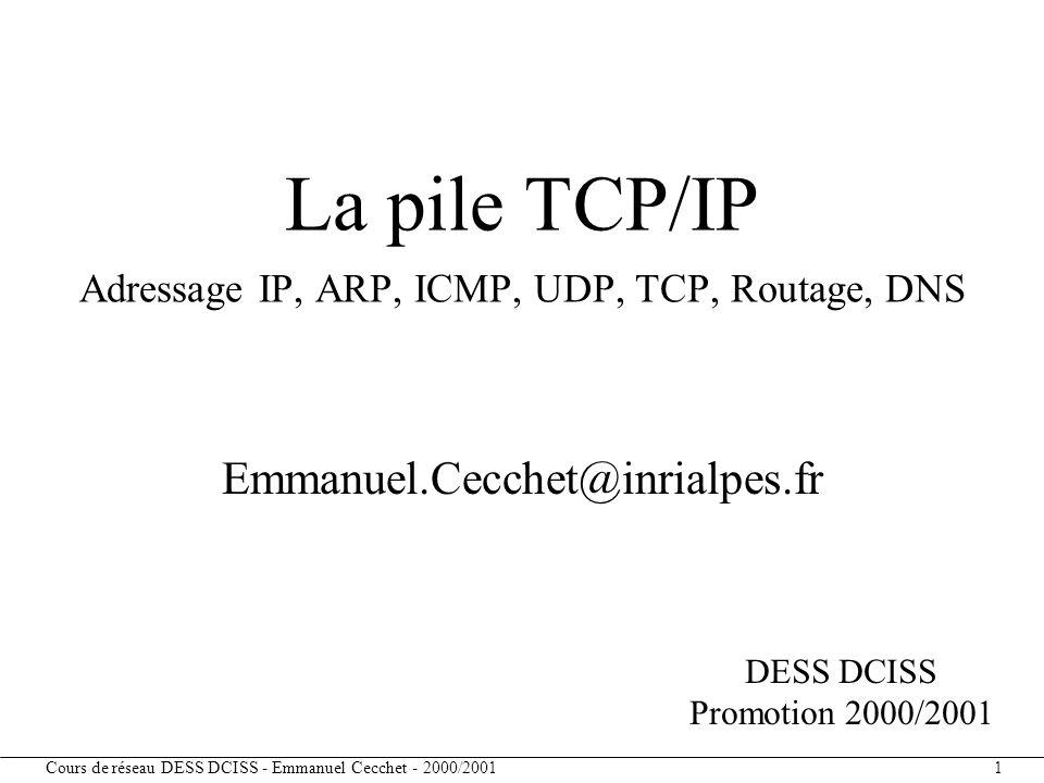 La pile TCP/IP Adressage IP, ARP, ICMP, UDP, TCP, Routage, DNS
