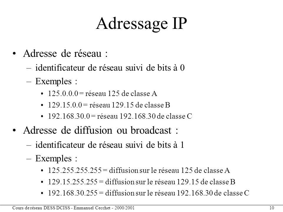 Adressage IP Adresse de réseau : Adresse de diffusion ou broadcast :