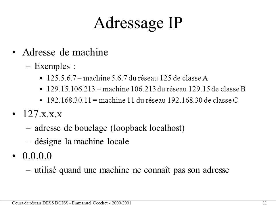 Adressage IP Adresse de machine 127.x.x.x 0.0.0.0 Exemples :