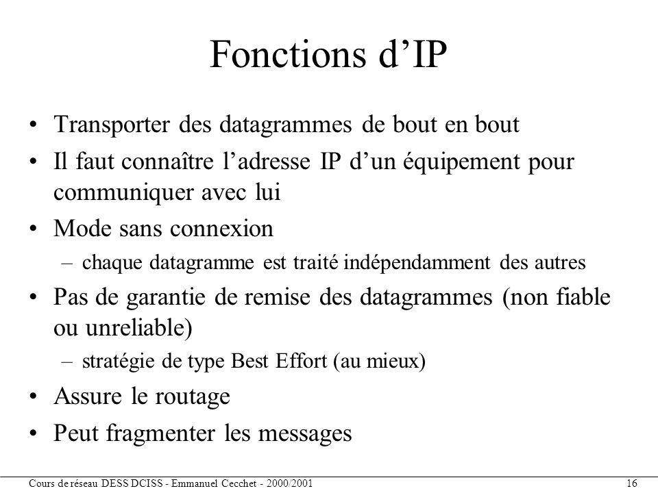 Fonctions d'IP Transporter des datagrammes de bout en bout