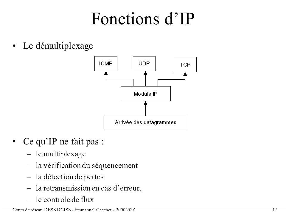 Fonctions d'IP Le démultiplexage Ce qu'IP ne fait pas :