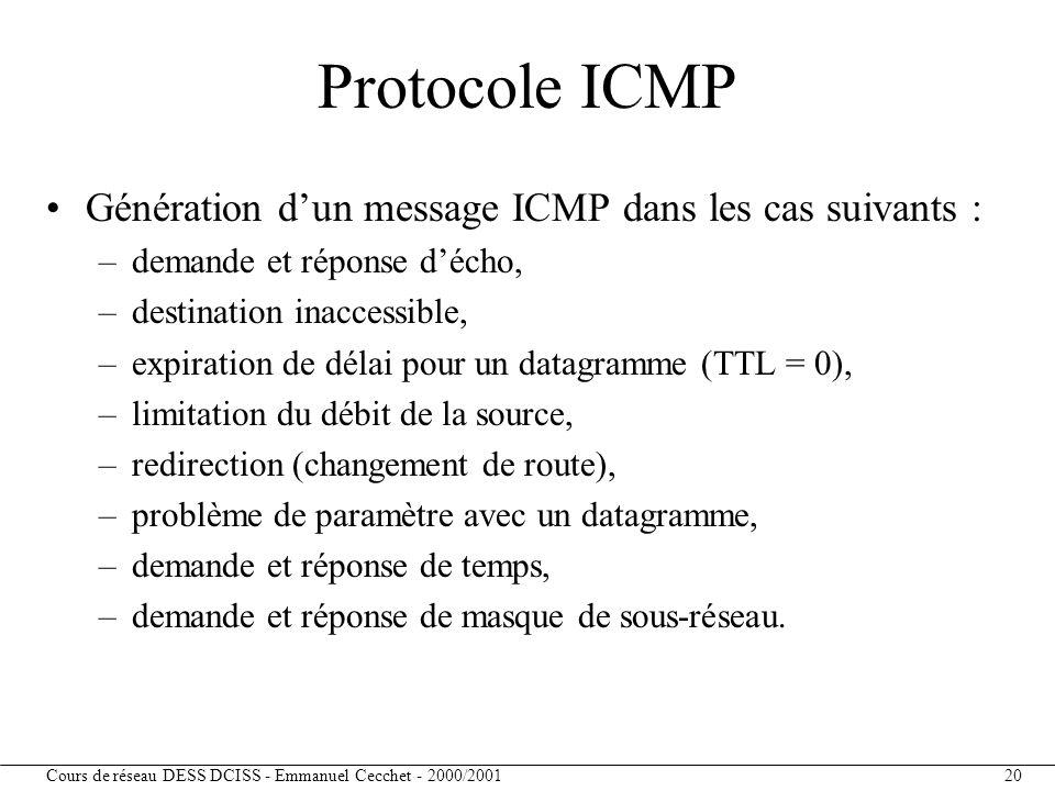 Protocole ICMP Génération d'un message ICMP dans les cas suivants :