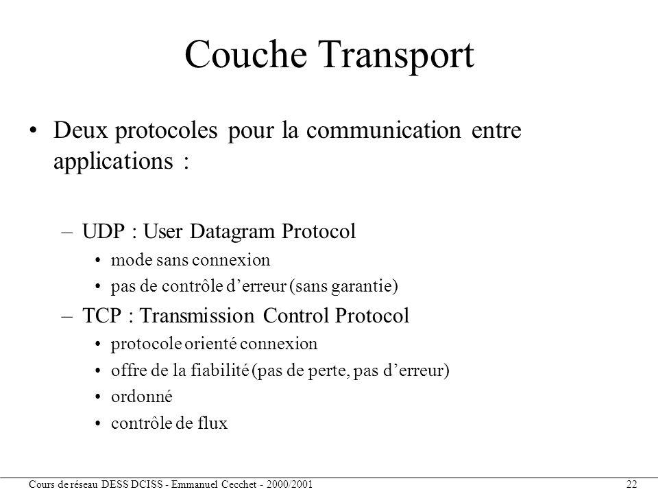 Couche Transport Deux protocoles pour la communication entre applications : UDP : User Datagram Protocol.