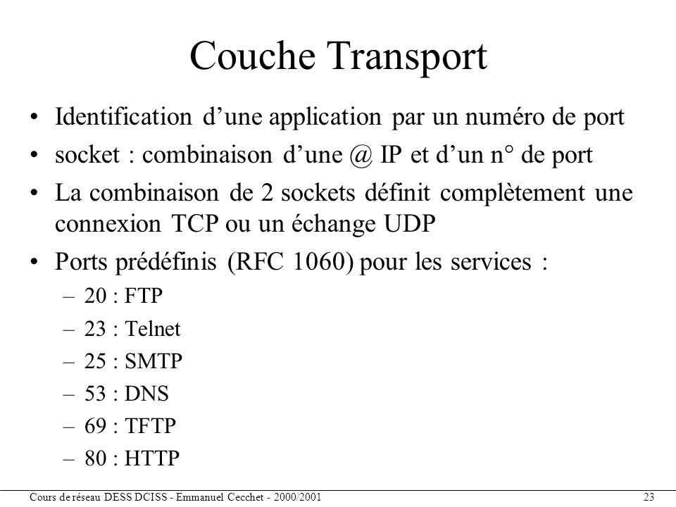 Couche Transport Identification d'une application par un numéro de port. socket : combinaison d'une @ IP et d'un n° de port.