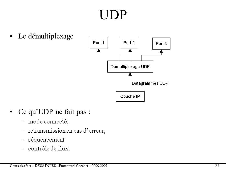 UDP Le démultiplexage Ce qu'UDP ne fait pas : mode connecté,